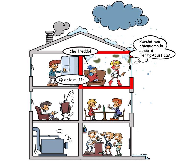 Home termoacustica della casa for Disegni popolari della casa